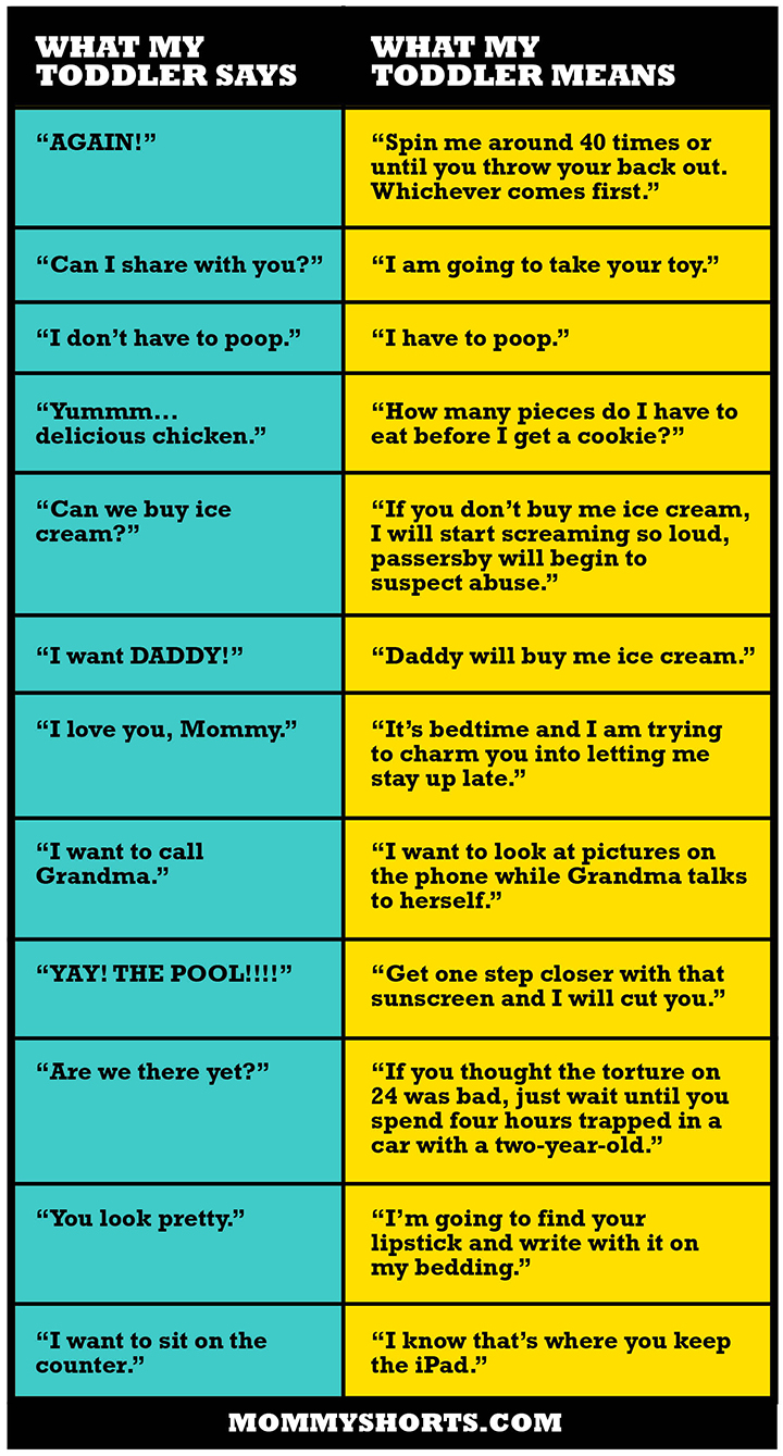 What-toddler-says-what-toddler-means-CHART